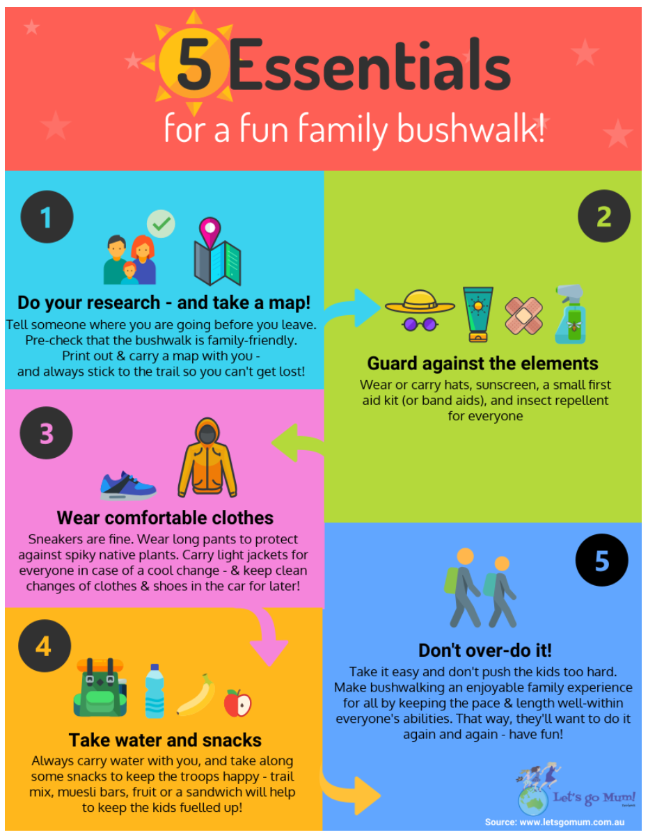 Go to our 5 essentials for a family bushwalk infograph...